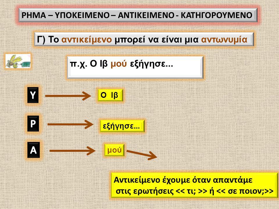 π.χ. Ο Ιβ μού εξήγησε... ΡΗΜΑ – ΥΠΟΚΕΙΜΕΝΟ – ΑΝΤΙΚΕΙΜΕΝΟ - ΚΑΤΗΓΟΡΟΥΜΕΝΟ Γ) Το αντικείμενο μπορεί να είναι μια αντωνυμία Ο Ιβ εξήγησε... μού Αντικείμε