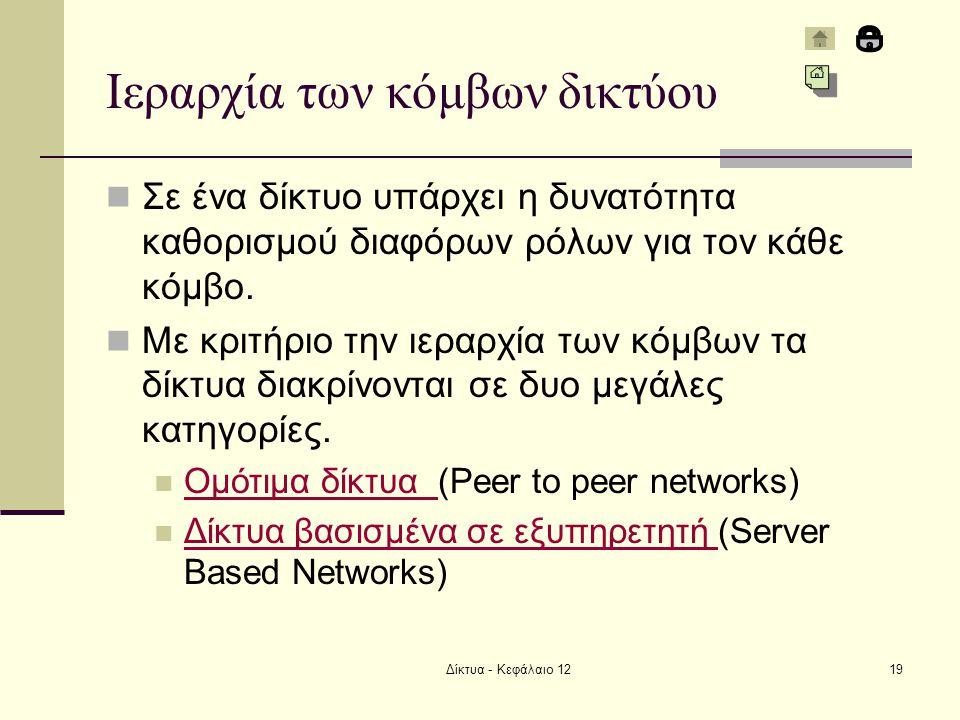 Δίκτυα - Κεφάλαιο 1219 Ιεραρχία των κόμβων δικτύου  Σε ένα δίκτυο υπάρχει η δυνατότητα καθορισμού διαφόρων ρόλων για τον κάθε κόμβο.  Με κριτήριο τη