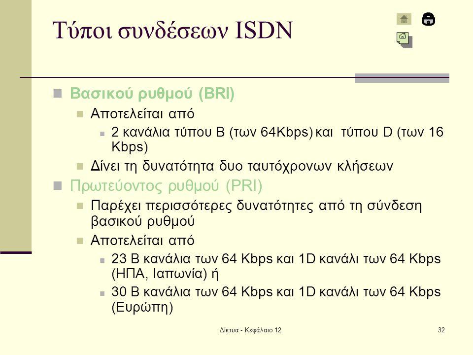 Δίκτυα - Κεφάλαιο 1232 Τύποι συνδέσεων ISDN  Βασικού ρυθμού (BRI)  Αποτελείται από  2 κανάλια τύπου Β (των 64Kbps) και τύπου D (των 16 Kbps)  Δίνε