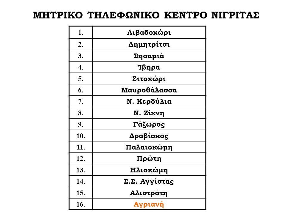 ΜΗΤΡΙΚΟ ΤΗΛΕΦΩΝΙΚΟ ΚΕΝΤΡΟ ΝΙΓΡΙΤΑΣ 1.Λιβαδοχώρι 2.