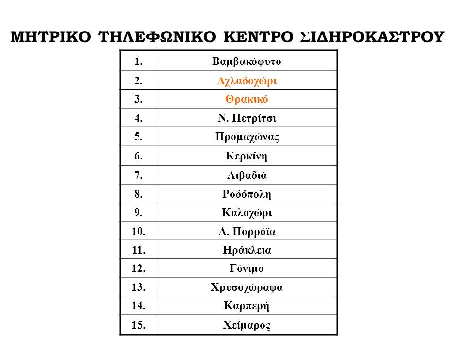 ΜΗΤΡΙΚΟ ΤΗΛΕΦΩΝΙΚΟ ΚΕΝΤΡΟ Σ ΙΔΗΡΟΚΑΣΤΡΟΥ 1.Βαμβακόφυτο 2.Αχλαδοχώρι 3.Θρακικό 4.Ν.
