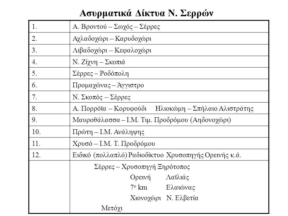 Ασυρματικά Δίκτυα Ν.Σερρών 1.Α.