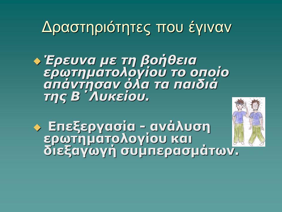 Λύκειο Εθνομάρτυρα Κυπριανού Στροβόλου 5 Ν (%) Φύλο Αγόρια Αγόρια Κορίτσια Κορίτσια 102 (51.3) 97 (48.7) Κατοχή κινητού τηλεφώνου Ναι Ναι Όχι Όχι 198 (99.5) 1 (0.5) Ηλικία απόκτησης κινητού 9-11 χρονών 9-11 χρονών 12-14 χρονών 12-14 χρονών 15-16 χρονών 15-16 χρονών 46 (23.1) 140 (70.4) 13 (6.5) Είστε ενήμεροι για τις επιπτώσεις του στην υγεία σας; Ναι Ναι Όχι Όχι 178 (91.3) 17 (8.7)