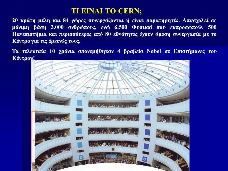 ΤΙ ΕΙΝΑΙ ΤΟ CERN; 20 κράτη μέλη και 84 χώρες συνεργάζονται ή είναι παρατηρητές. Απασχολεί σε μόνιμη βάση 3.000 ανθρώπους, ενώ 6.500 Φυσικοί που εκπροσ