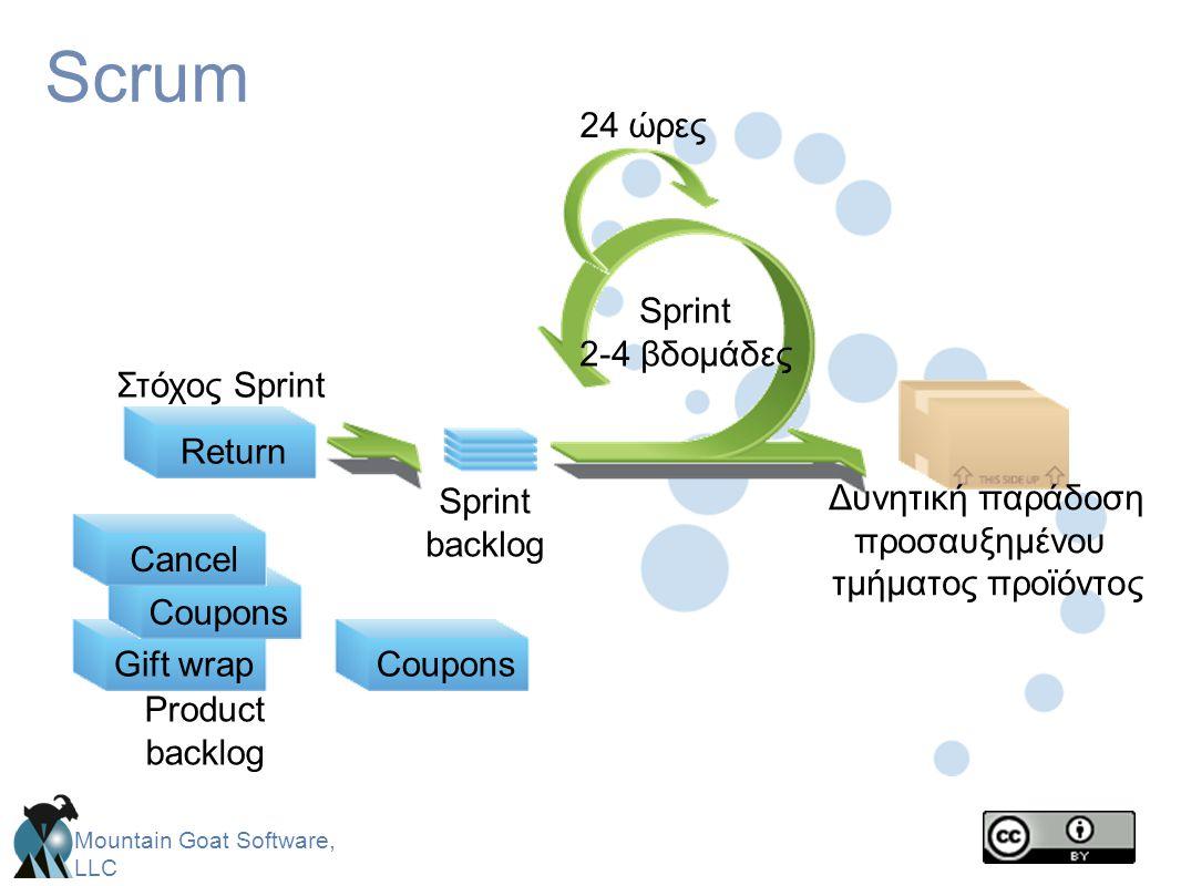 Mountain Goat Software, LLC Scrum CancelGift wrapReturn Sprint 2-4 βδομάδες Return Στόχος Sprint Sprint backlog Δυνητική παράδοση προσαυξημένου τμήματ