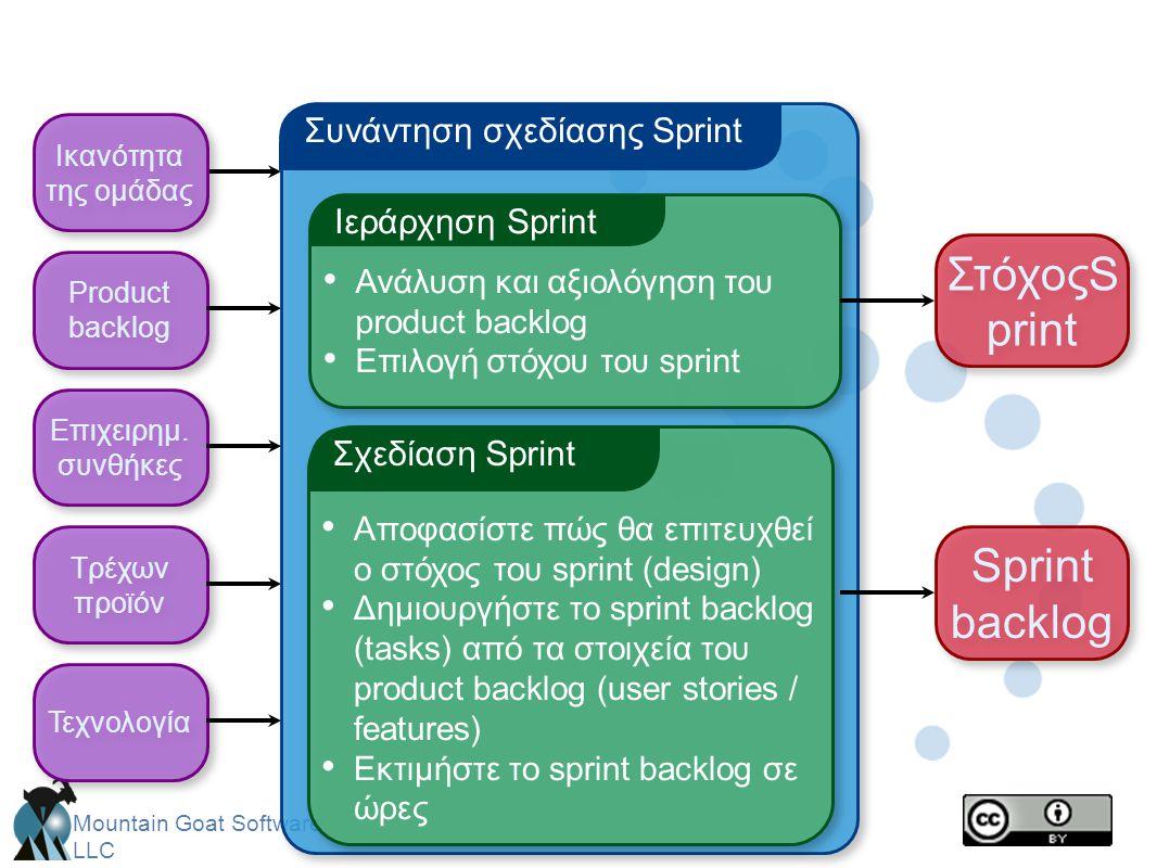 Mountain Goat Software, LLC Συνάντηση σχεδίασης Sprint Ιεράρχηση Sprint • Ανάλυση και αξιολόγηση του product backlog • Επιλογή στόχου του sprint Σχεδί