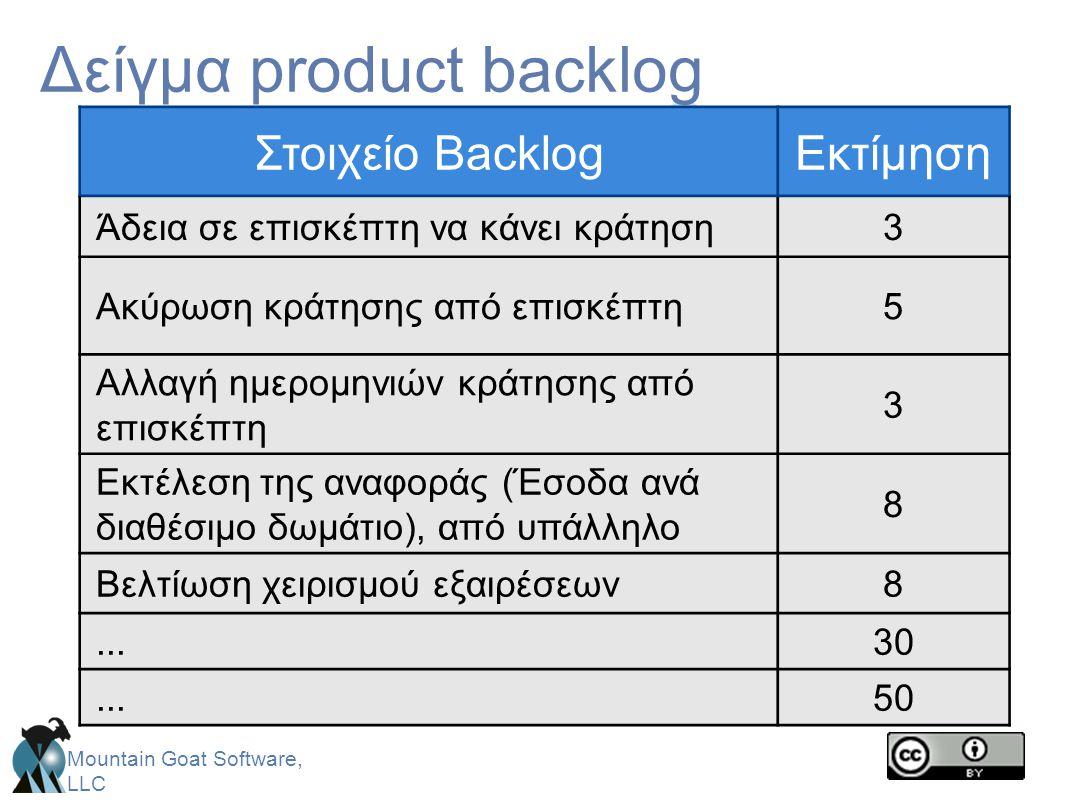 Mountain Goat Software, LLC Δείγμα product backlog Στοιχείο BacklogΕκτίμηση Άδεια σε επισκέπτη να κάνει κράτηση3 Ακύρωση κράτησης από επισκέπτη5 Αλλαγ