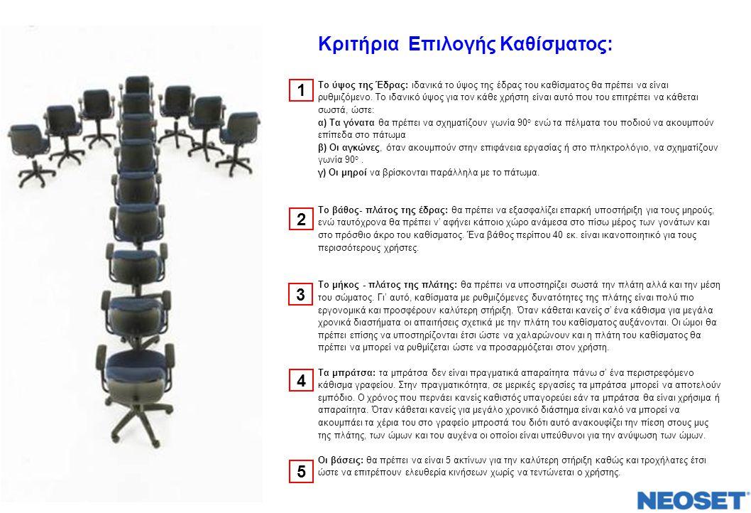 Κριτήρια Επιλογής Καθίσματος: Το ύψος της Έδρας: ιδανικά το ύψος της έδρας του καθίσματος θα πρέπει να είναι ρυθμιζόμενο. Το ιδανικό ύψος για τον κάθε