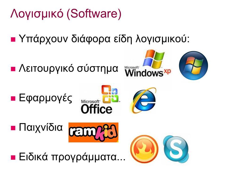 Λογισμικό (Software)   Υπάρχουν διάφορα είδη λογισμικού:   Λειτουργικό σύστημα   Εφαρμογές   Παιχνίδια   Ειδικά προγράμματα...