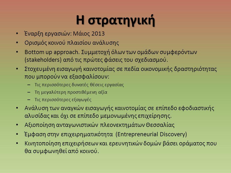 Η στρατηγική • Έναρξη εργασιών: Μάιος 2013 • Ορισμός κοινού πλαισίου ανάλυσης • Bottom up approach. Συμμετοχή όλων των ομάδων συμφερόντων (stakeholder