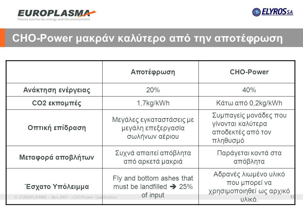 © EUROPLASMA – Nov 2007 – CHO-Power Gasification 13 CHO-Power μακράν καλύτερο από την αποτέφρωση ΑποτέφρωσηCHO-Power Ανάκτηση ενέργειας20%40% CO2 εκπο