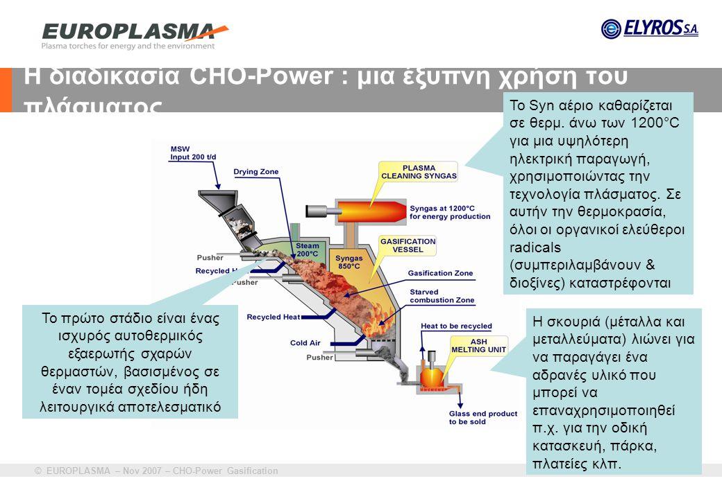 © EUROPLASMA – Nov 2007 – CHO-Power Gasification 6 Η διαδικασία CHO-Power : μια έξυπνη χρήση του πλάσματος Το πρώτο στάδιο είναι ένας ισχυρός αυτοθερμ