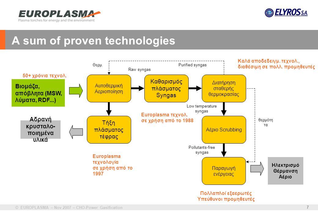 © EUROPLASMA – Nov 2007 – CHO-Power Gasification 7 A sum of proven technologies Βιομάζα, απόβλητα (MSW, λύματα, RDF...) Αυτοθερμική Αεριοποίηση Καθαρι