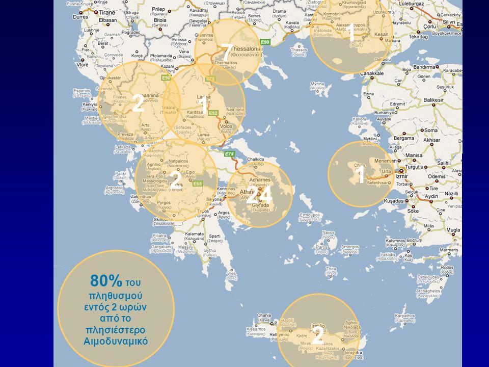 24 2 7 1 1 2 1 2 80% του πληθυσμού εντός 2 ωρών από το πλησιέστερο Αιμοδυναμικό