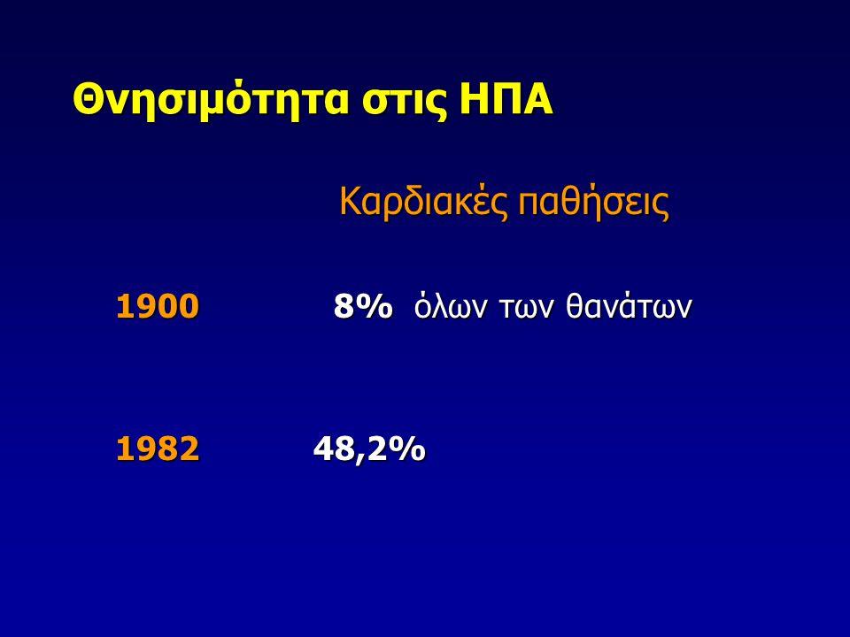 Τζάνειο Πειραιά 182 62 ΝΑ