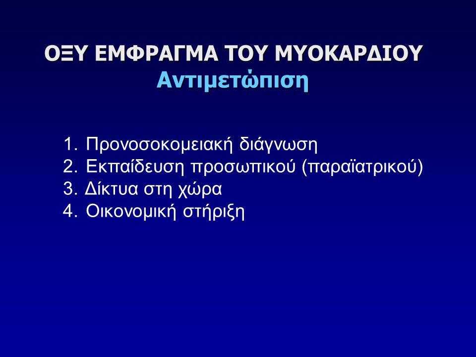 ΟΞΥ ΕΜΦΡΑΓΜΑ ΤΟΥ ΜΥΟΚΑΡΔΙΟΥ Αντιμετώπιση 1.Προνοσοκομειακή διάγνωση 2.