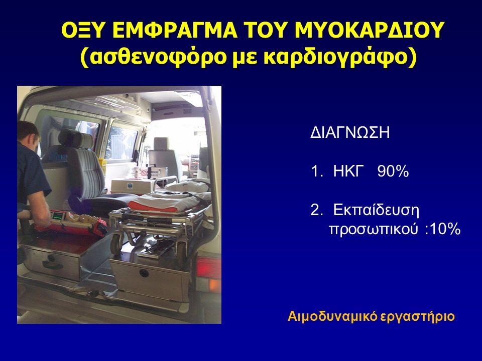 ΟΞΥ ΕΜΦΡΑΓΜΑ ΤΟΥ ΜΥΟΚΑΡΔΙΟΥ (ασθενοφόρο με καρδιογράφο) ΔΙΑΓΝΩΣΗ 1.