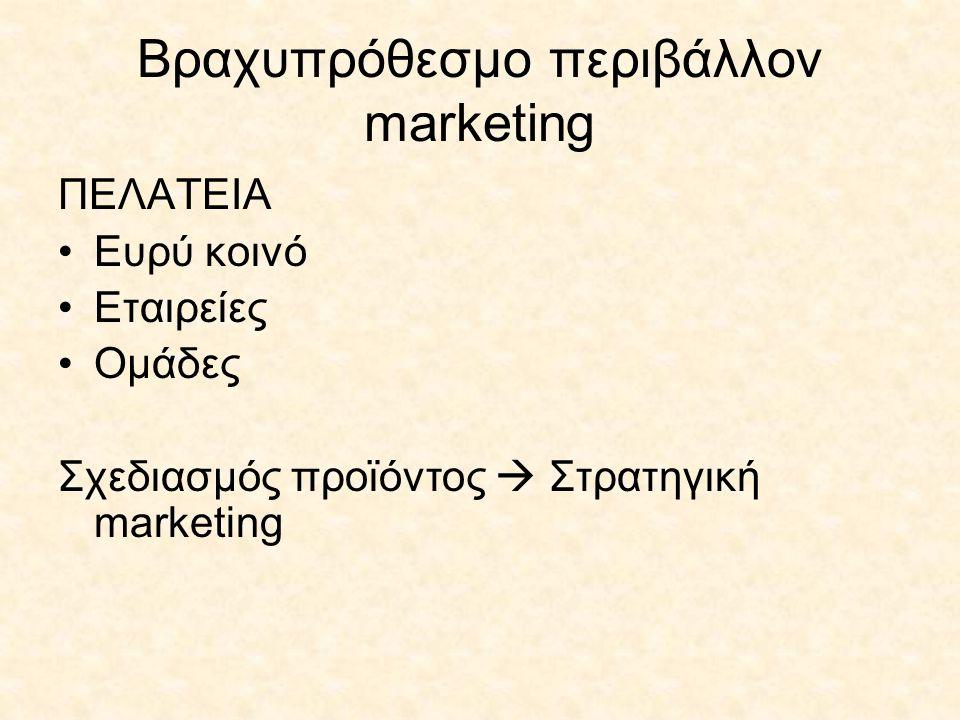 Βραχυπρόθεσμο περιβάλλον marketing ΠΕΛΑΤΕΙΑ •Ευρύ κοινό •Εταιρείες •Ομάδες Σχεδιασμός προϊόντος  Στρατηγική marketing