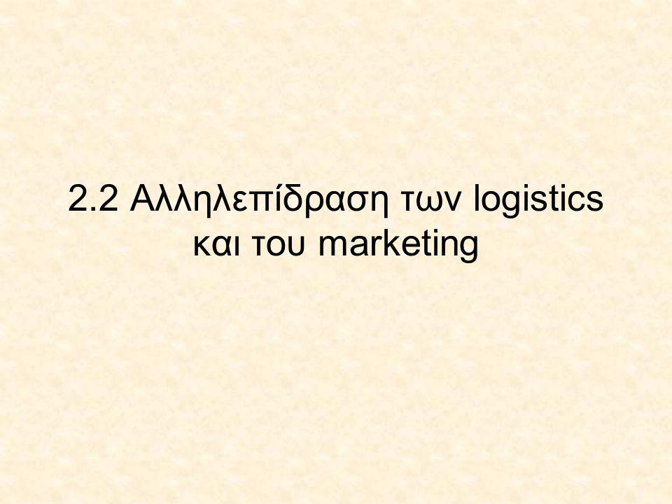 2.2 Αλληλεπίδραση των logistics και του marketing