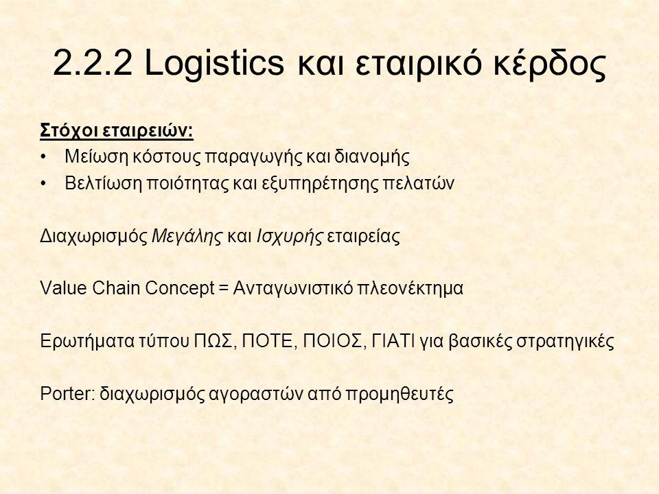 2.2.2 Logistics και εταιρικό κέρδος Στόχοι εταιρειών: •Μείωση κόστους παραγωγής και διανομής •Βελτίωση ποιότητας και εξυπηρέτησης πελατών Διαχωρισμός