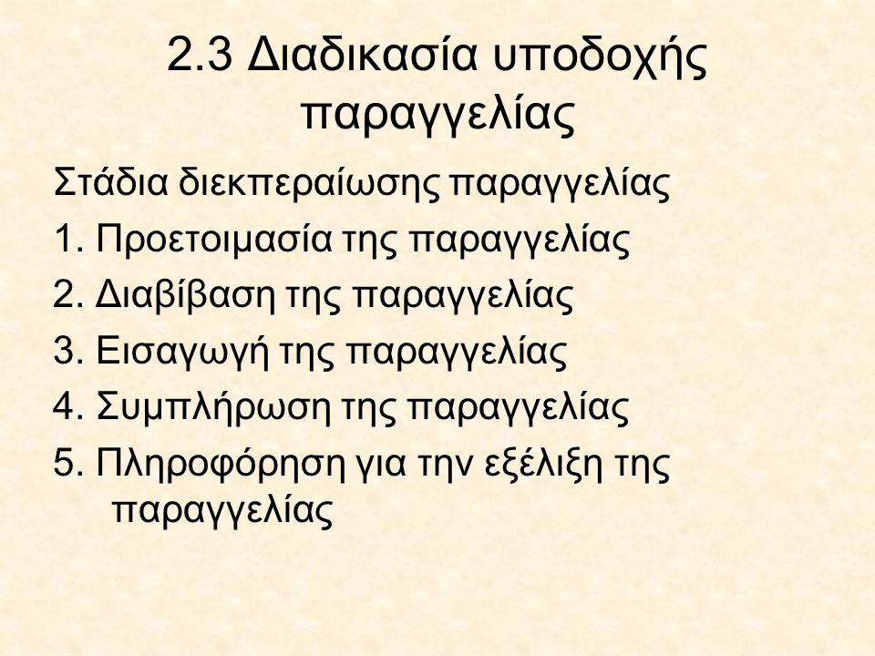 2.3 Διαδικασία υποδοχής παραγγελίας Στάδια διεκπεραίωσης παραγγελίας 1. Προετοιμασία της παραγγελίας 2. Διαβίβαση της παραγγελίας 3. Εισαγωγή της παρα