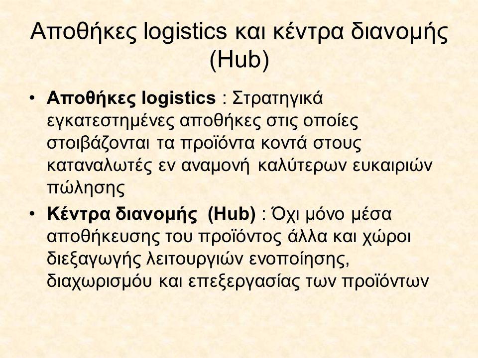 Αποθήκες logistics και κέντρα διανομής (Ηub) •Αποθήκες logistics : Στρατηγικά εγκατεστημένες αποθήκες στις οποίες στοιβάζονται τα προϊόντα κοντά στους