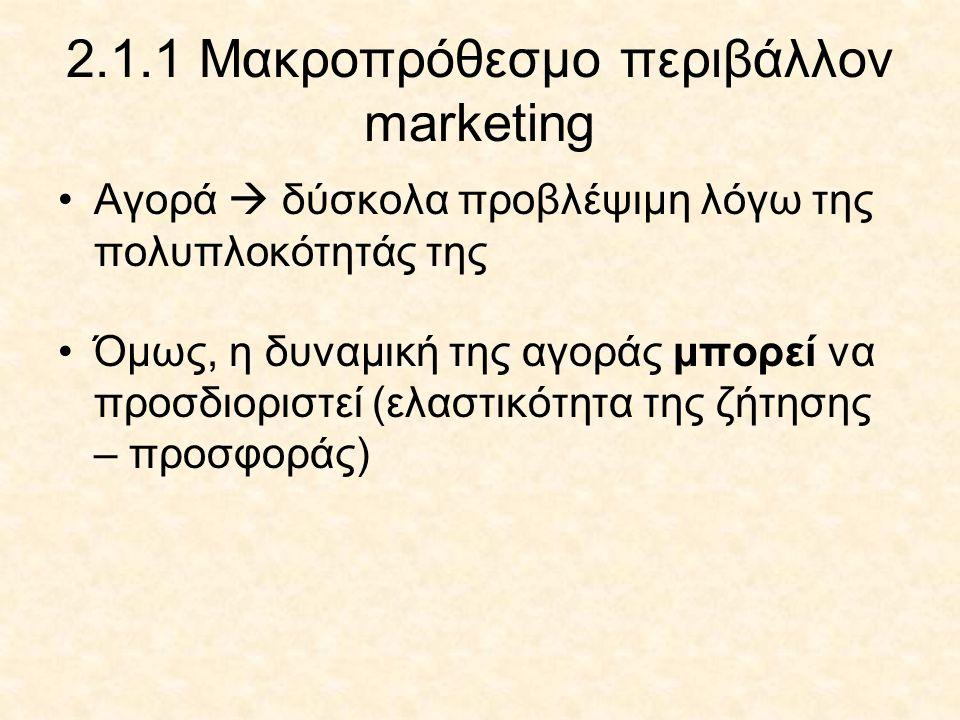 2.1.1 Μακροπρόθεσμο περιβάλλον marketing •Αγορά  δύσκολα προβλέψιμη λόγω της πολυπλοκότητάς της •Όμως, η δυναμική της αγοράς μπορεί να προσδιοριστεί