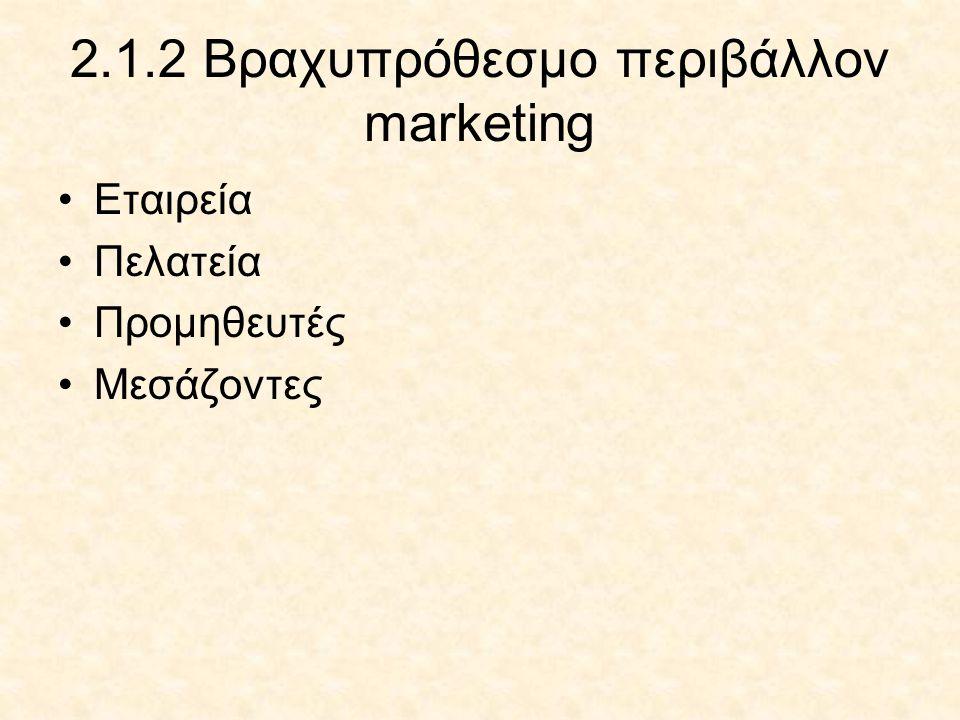 2.1.2 Βραχυπρόθεσμο περιβάλλον marketing •Εταιρεία •Πελατεία •Προμηθευτές •Μεσάζοντες