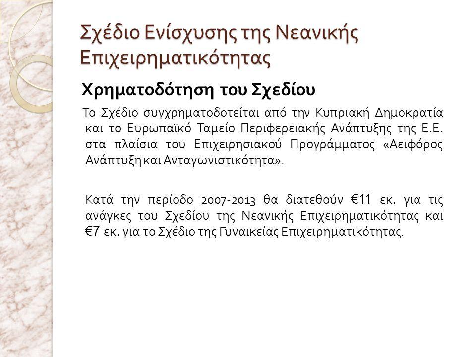 Σχέδιο Ενίσχυσης της Νεανικής Επιχειρηματικότητας Χρηματοδότηση του Σχεδίου Το Σχέδιο συγχρηματοδοτείται από την Κυπριακή Δημοκρατία και το Ευρωπαϊκό