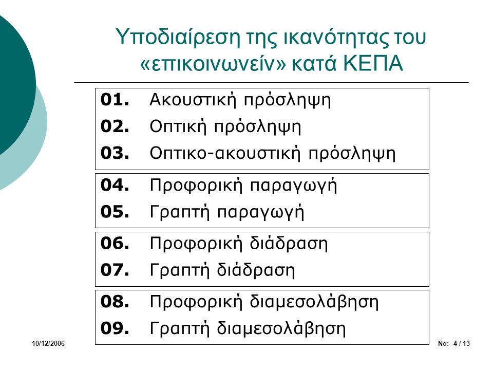 Υποδιαίρεση της ικανότητας του «επικοινωνείν» κατά ΚΕΠΑ 01.Ακουστική πρόσληψη 02.Οπτική πρόσληψη 03.Οπτικο-ακουστική πρόσληψη 10/12/2006Νο: 4 / 13 04.