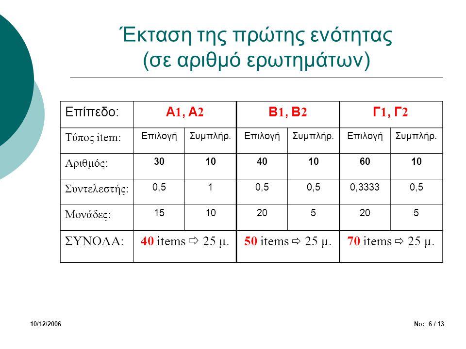 Έκταση της πρώτης ενότητας (σε αριθμό ερωτημάτων) 10/12/2006Νο: 6 / 13 Επίπεδο:Α 1, Α 2 Β 1, Β 2 Γ 1, Γ 2 Τύπος item: ΕπιλογήΣυμπλήρ.ΕπιλογήΣυμπλήρ.Επ