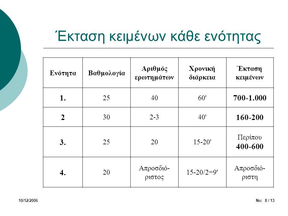 Έκταση κειμένων κάθε ενότητας 10/12/2006Νο: 8 / 13 ΕνότηταΒαθμολογία Αριθμός ερωτημάτων Χρονική διάρκεια Έκταση κειμένων 1.1. 254060' 700-1.000 2 302-