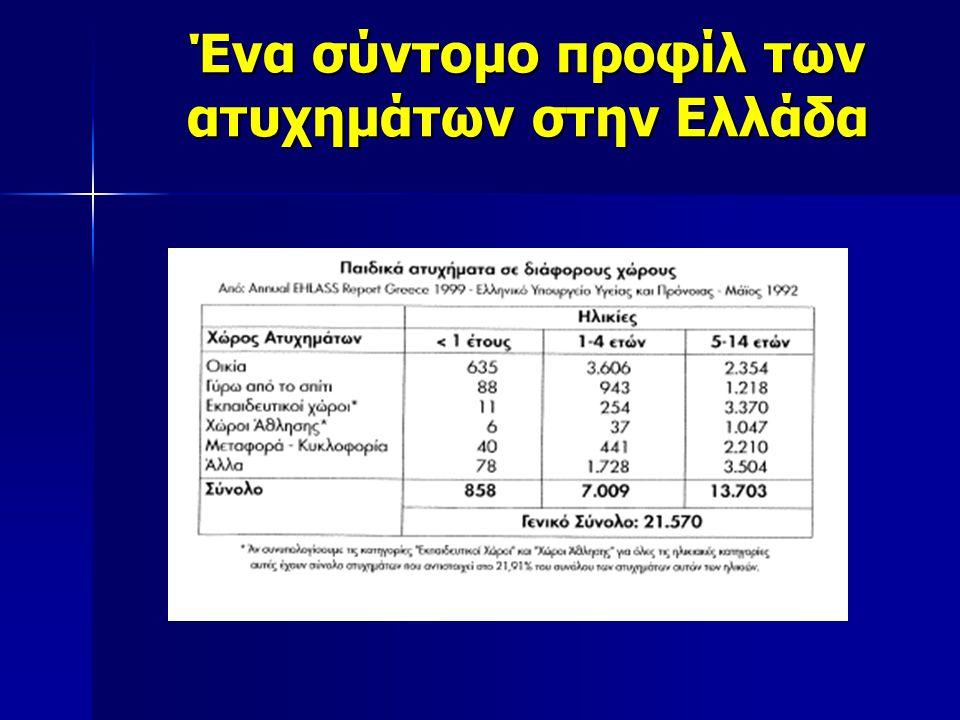 Ένα σύντομο προφίλ των ατυχημάτων στην Ελλάδα
