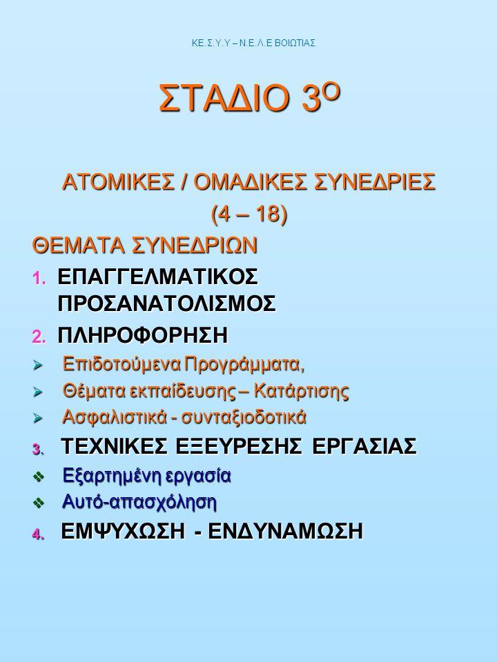 ΣΤΑΔΙΟ 3 Ο ΑΤΟΜΙΚΕΣ / ΟΜΑΔΙΚΕΣ ΣΥΝΕΔΡΙΕΣ (4 – 18) ΘΕΜΑΤΑ ΣΥΝΕΔΡΙΩΝ 1. ΕΠΑΓΓΕΛΜΑΤΙΚΟΣ ΠΡΟΣΑΝΑΤΟΛΙΣΜΟΣ 2. ΠΛΗΡΟΦΟΡΗΣΗ  Επιδοτούμενα Προγράμματα,  Θέμα
