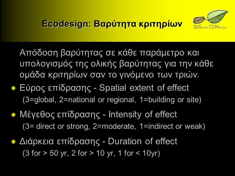 Ecodesign: Βαρύτητα κριτηρίων Ecodesign: Βαρύτητα κριτηρίων Απόδοση βαρύτητας σε κάθε παράμετρο και υπολογισμός της ολικής βαρύτητας για την κάθε ομάδ