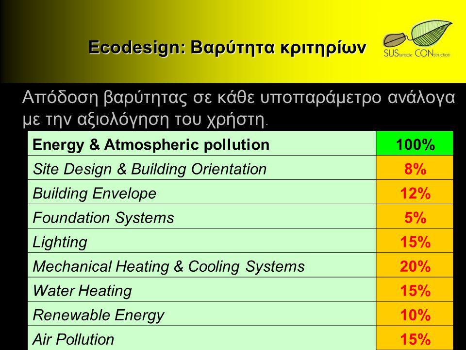 Ecodesign: Βαρύτητα κριτηρίων Ecodesign: Βαρύτητα κριτηρίων Απόδοση βαρύτητας σε κάθε υποπαράμετρο ανάλογα με την αξιολόγηση του χρήστη. Energy & Atmo