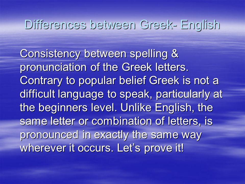Two letter vowels (diphthongs) Letter Upper & lower case Name of letter Greek Transliteration LetterSoundExamples as in : ΑΙ, αι άλφα – γιώτα álfa-yótae set ΕΙ, ει έψιλον-γιώταépsilon-yóta ι/e machine/ these ΟΙ, οι όμικρον - γιώταómikron-Yótai/e machine/ these ΥΙ, υι ύψιλον-γιώταípsilon-yótai/e machine/ these ΟΥ, ου όμικρον-ύψιλονómikron-ípsilonu/oo put/soon