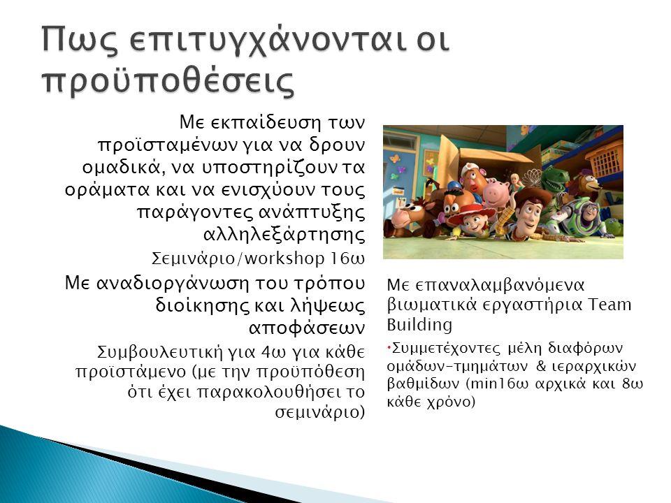 Με εκπαίδευση των προϊσταμένων για να δρουν ομαδικά, να υποστηρίζουν τα οράματα και να ενισχύουν τους παράγοντες ανάπτυξης αλληλεξάρτησης Σεμινάριο/wo