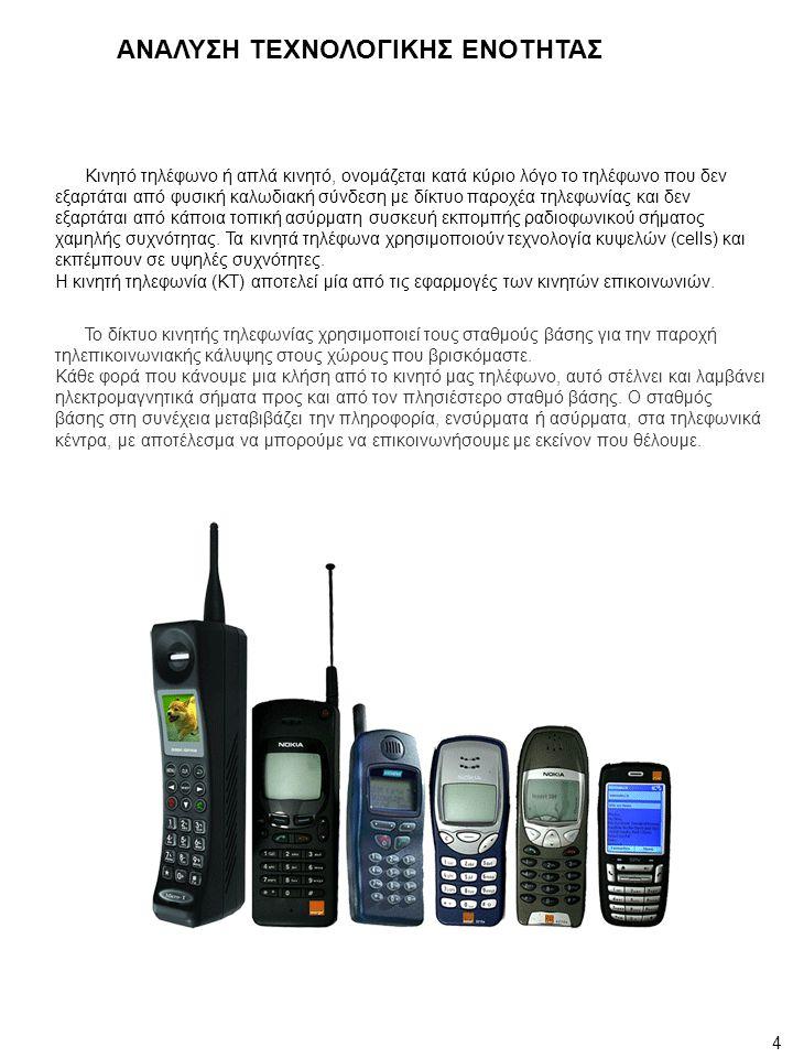 ΛΕΙΤΟΥΡΓΙΕΣ ΠΟΥ ΕΠΙΤΕΛΕΙ ΤΟ ΚΙΝΗΤΟ ΤΗΛΕΦΩΝΟ Το κινητό τηλέφωνο, χωρίς καμιά αμφιβολία αποτελεί πλέον στην εποχή μας το σημαντικότερο και χρησιμότερο εργαλείο στην καθημαρινή ζωή κάθε ανθρώπου,οποιουδήποτε φύλλου, οποιασδήποτε ηλικίας,συμπεριλαμβανομένης δυστηχώς της παιδικής και της εφηβικής, οποιασδήποτε κοινωνικής θέσης και οποιασδήποτε οικονομικής κατάστασης.