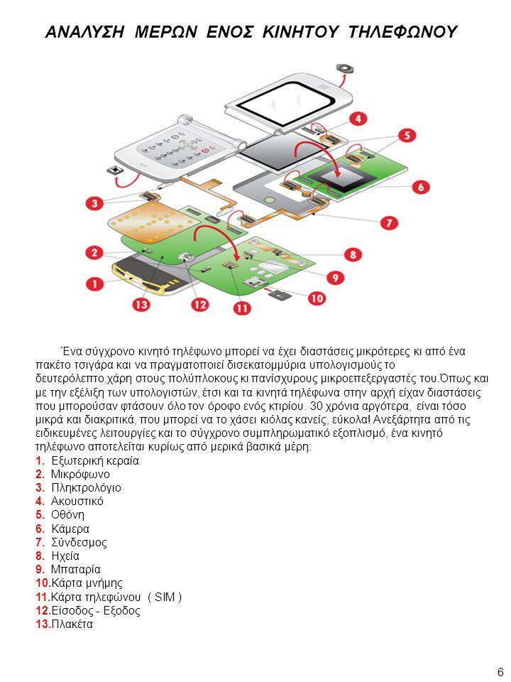 Η καρδιά του κινητού τηλεφώνου, είναι η μητρική πλακέτα: Στην πλακέτα υπάρχουν ακόμη κάποια αυτόνομα κυκλώματα, όπως είναι ο μικροεπεξεργαστής ή τα chips ψηφιοποίησης – αποψηφιοποίησης του ήχου.