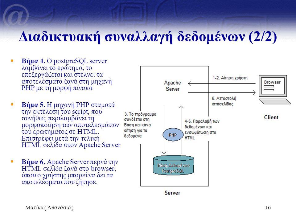 Ματίκας Αθανάσιος16 Διαδικτυακή συναλλαγή δεδομένων (2/2)  Βήμα 4. Ο postgreSQL server λαμβάνει το ερώτημα, το επεξεργάζεται και στέλνει τα αποτελέσμ