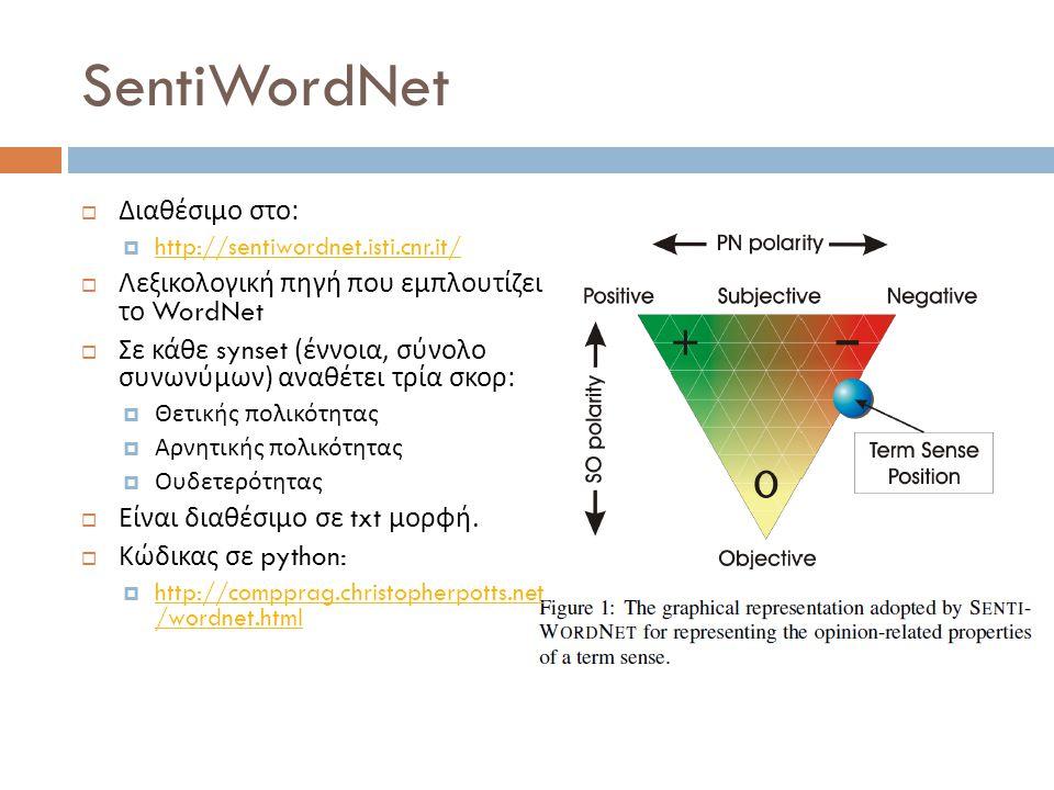 SentiWordNet  Διαθέσιμο στο :  http://sentiwordnet.isti.cnr.it/ http://sentiwordnet.isti.cnr.it/  Λεξικολογική πηγή που εμπλουτίζει το WordNet  Σε