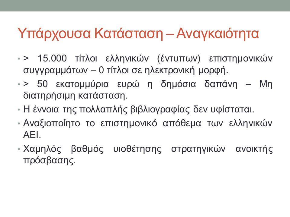 Υπάρχουσα Κατάσταση – Αναγκαιότητα • > 15.000 τίτλοι ελληνικών (έντυπων) επιστημονικών συγγραμμάτων – 0 τίτλοι σε ηλεκτρονική μορφή. • > 50 εκατομμύρι