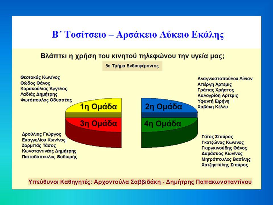 Βλάπτουν τα κινητά τηλέφωνα; 1 ο Μέρος: Ηλεκτρομαγνητική Ακτινοβολία και κινητά τηλέφωνα Καρακούλιας Άγγελος (Ομάδα 1) Υφαντή Ειρήνη (Ομάδα 2) Φωτόπουλος Οδυσσέας (Ομάδα 1) Χατζηστύλης Σταυρος (Ομάδα 4) 9/5/2012