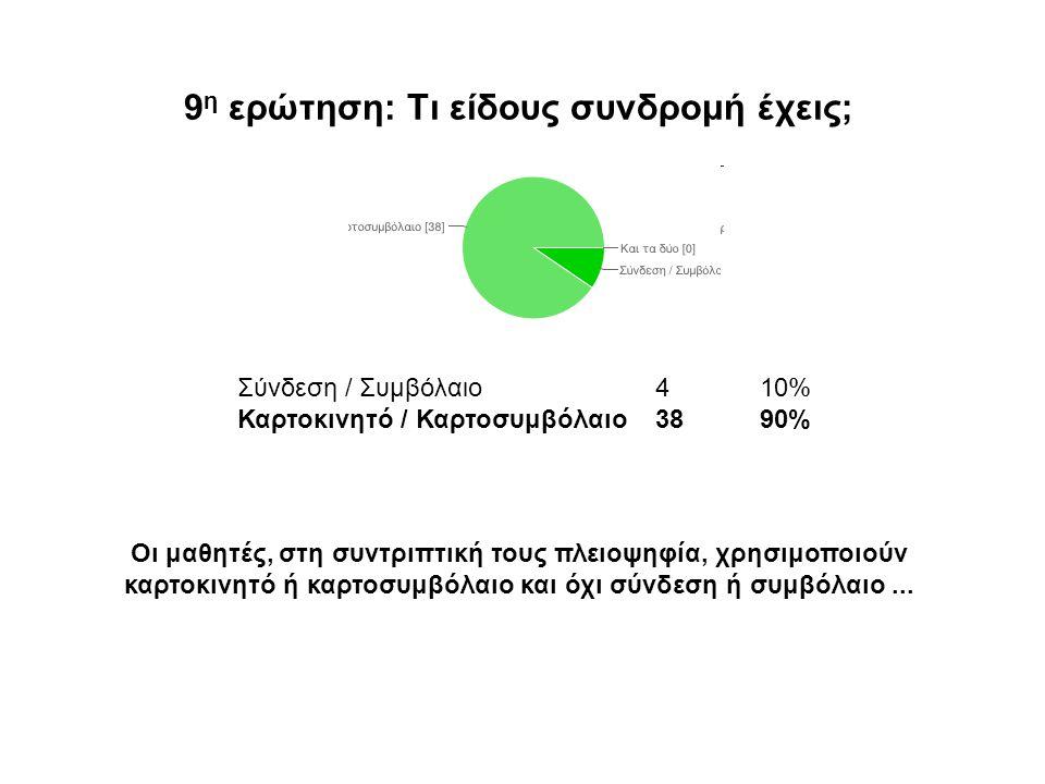 9 η ερώτηση: Τι είδους συνδρομή έχεις; Σύνδεση / Συμβόλαιο410% Καρτοκινητό / Καρτοσυμβόλαιο3890% Οι μαθητές, στη συντριπτική τους πλειοψηφία, χρησιμοποιούν καρτοκινητό ή καρτοσυμβόλαιο και όχι σύνδεση ή συμβόλαιο...