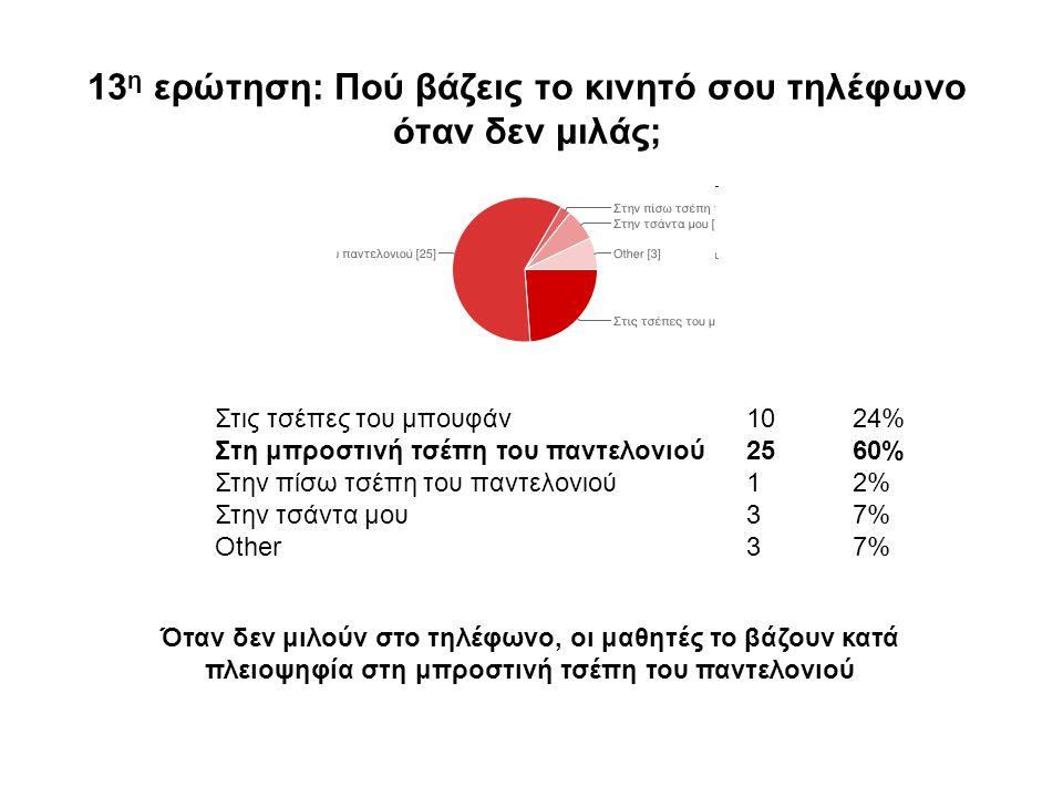 13 η ερώτηση: Πού βάζεις το κινητό σου τηλέφωνο όταν δεν μιλάς; Στις τσέπες του μπουφάν1024% Στη μπροστινή τσέπη του παντελονιού2560% Στην πίσω τσέπη του παντελονιού12% Στην τσάντα μου37% Other37% Όταν δεν μιλούν στο τηλέφωνο, οι μαθητές το βάζουν κατά πλειοψηφία στη μπροστινή τσέπη του παντελονιού