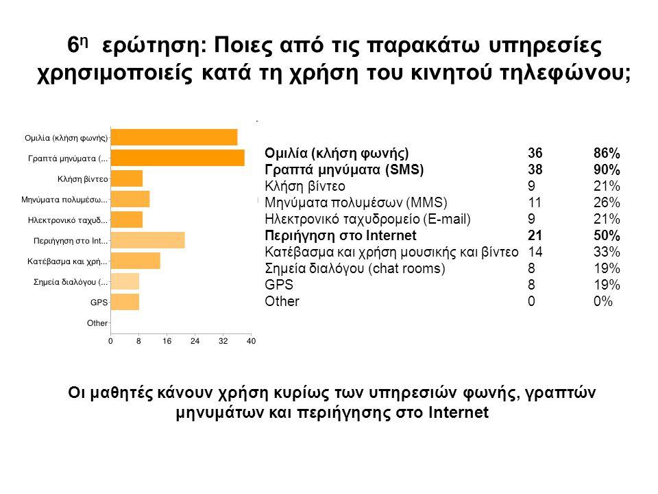 6 η ερώτηση: Ποιες από τις παρακάτω υπηρεσίες χρησιμοποιείς κατά τη χρήση του κινητού τηλεφώνου; Ομιλία (κλήση φωνής)3686% Γραπτά μηνύματα (SMS)3890% Κλήση βίντεο921% Μηνύματα πολυμέσων (MMS)1126% Ηλεκτρονικό ταχυδρομείο (E-mail)921% Περιήγηση στο Internet2150% Κατέβασμα και χρήση μουσικής και βίντεο1433% Σημεία διαλόγου (chat rooms)819% GPS819% Other00% Οι μαθητές κάνουν χρήση κυρίως των υπηρεσιών φωνής, γραπτών μηνυμάτων και περιήγησης στο Internet