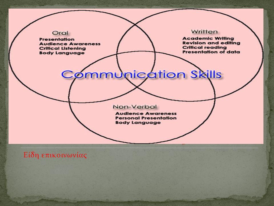 Είδη επικοινωνίας
