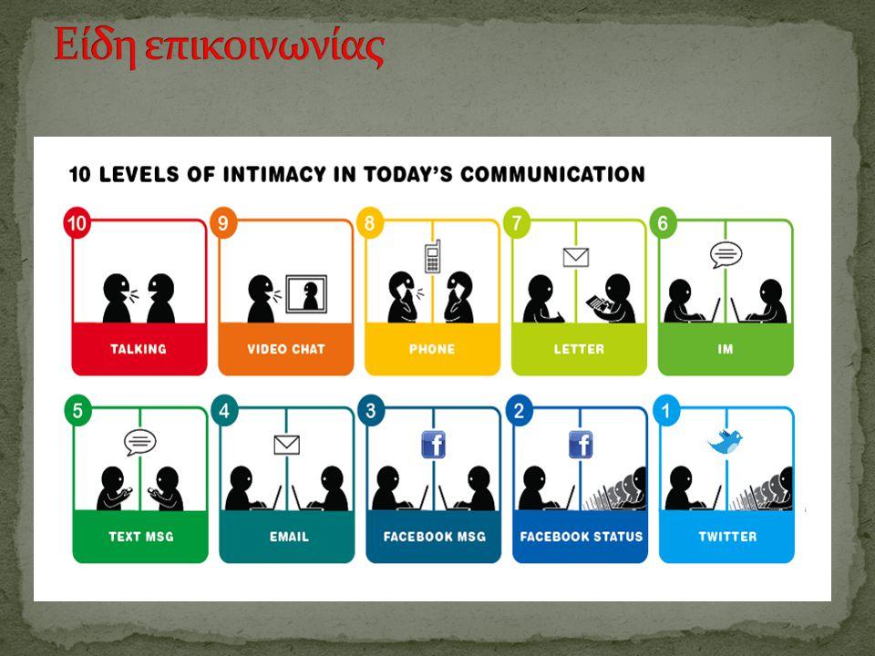  Στις ομάδες σας  Κάθε ομάδα ΘΑ πάρει 20 καλαμάκια  Ορίσατε 1 αρχηγό, 1 παρατηρητή και οι υπόλοιποι εργάτες  Τι σημαίνει για εσάς επικοινωνία .