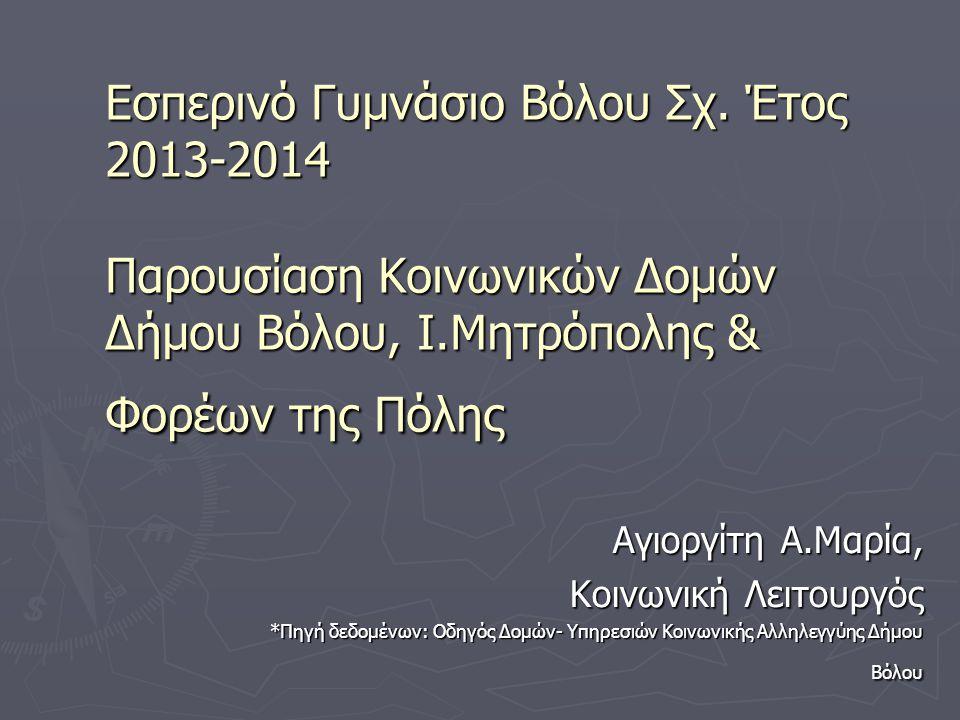 Εσπερινό Γυμνάσιο Βόλου Σχ. Έτος 2013-2014 Παρουσίαση Κοινωνικών Δομών Δήμου Βόλου, Ι.Μητρόπολης & Φορέων της Πόλης Εσπερινό Γυμνάσιο Βόλου Σχ. Έτος 2